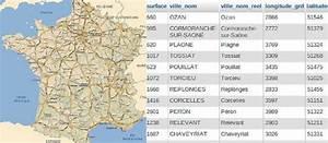Liste Des Villes Du Nord : base de donn es villes de france table de correspondance avec code postal sql csv et xml ~ Medecine-chirurgie-esthetiques.com Avis de Voitures