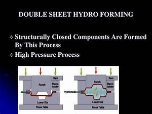 Ppt - Hydro Forming Powerpoint Presentation