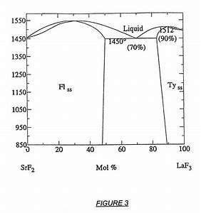 Patent Us6451111