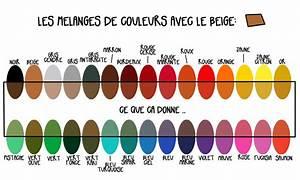 Melange De Couleur Pour Obtenir Du Beige : melanger le beige comment teindre ~ Dailycaller-alerts.com Idées de Décoration