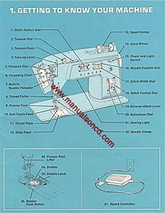 Singer 756 Sewing Machine Instruction Manual Touch And Sew