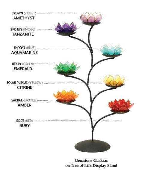 lotus flower meaning quotes quotesgram