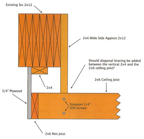 floor joist header definition lowering existing ceiling adding tray detail