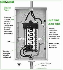 Main Panel To Sub Panel Wiring Diagram