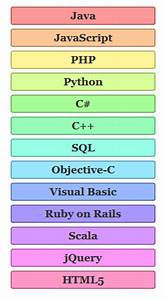 Make Rainbow-Colored Lists (and other HTML elements ...
