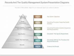 Records And The Quality Management System Presentation