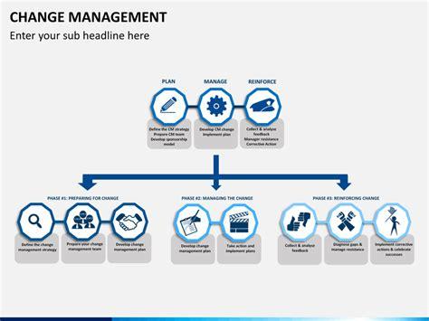 change management powerpoint template sketchbubble
