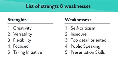 Weakness Exles by What Is Your Greatest Strength Developer The Best