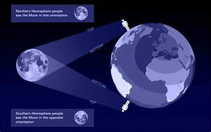 Do People In The Southern Hemisphere View The Moon As