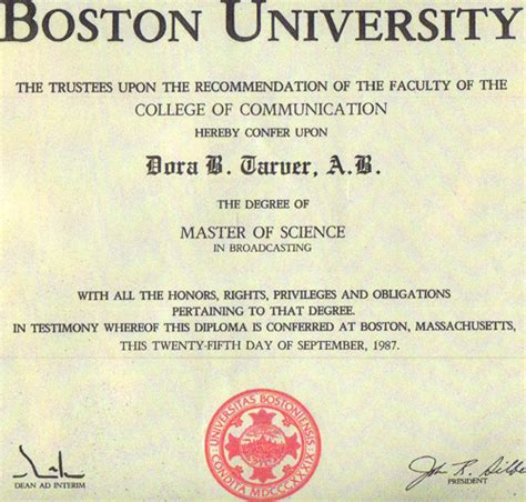 How Do You Write Your Master S Degree On Your Resume by Opinions On Master S Degree