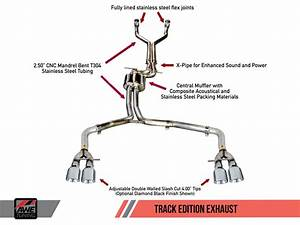 Awe Tuning Audi S6 4 0t Exhaust Suite