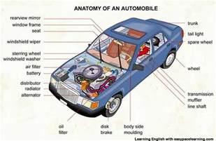 similiar basic car engine components keywords car parts s diagram car body parts diagram basic car engine parts