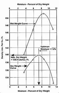 2 Line Wet Kit Diagram