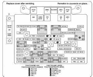 Gmc Yukon Engine Diagram : gmc yukon 2003 2004 fuse box diagram ~ A.2002-acura-tl-radio.info Haus und Dekorationen