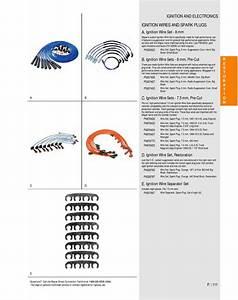 Spark Plug Wiring Diagram 440 Mopar