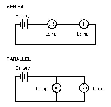 Series Parallel Circuits Advantages