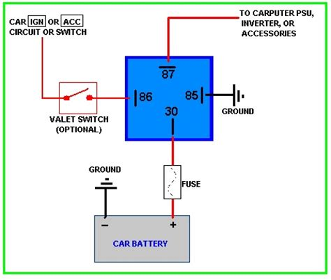 Automotive Wiring Relay Diagram by P0615 Starter Motor Relay Circuit Malfunction