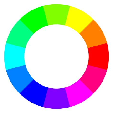 color wheel rgb file rgb colorwheel svg wikimedia commons