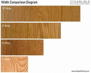 key ingredients to the best wood floor design With dimension parquet