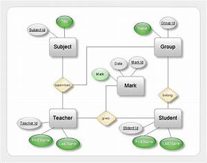Draw Er Diagram Tool Free