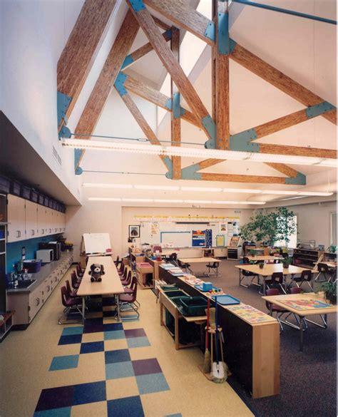 colleges for interior design best interior design colleges in the world psoriasisguru