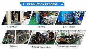 Eco-friendly Custom Manufacture Silicone Mold