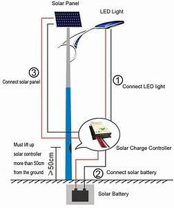 Wiring Diagram For Solar Lights