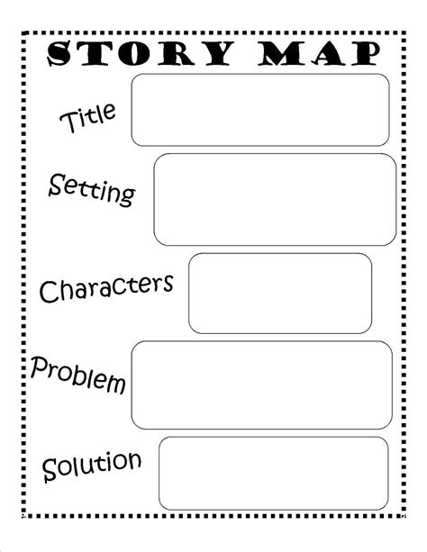 story map template beginning middle  story map template