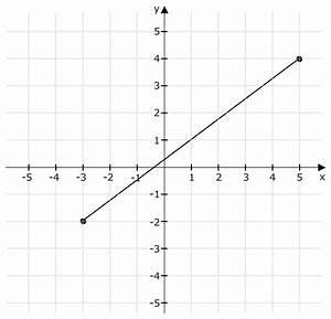 Gestreckte Länge Berechnen Programm : strecke l nge der strecke ab berechnen mathelounge ~ Themetempest.com Abrechnung