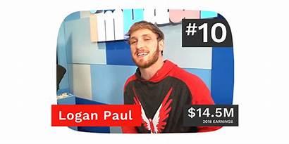 Paul Stars Highest Paid Pewdiepie Markiplier Jake