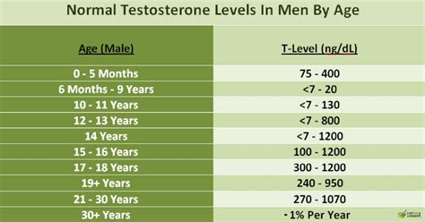 Normal Testosterone Levels In Men By Age. B2b Sales Lead Generation Companies. How To Build My Own Website Realtor Web Site. Liability Insurance For Occupational Therapists. Free Online Document Collaboration. Behavior Science Degrees Chicken Soup For Flu. Online Masters Degree In Communication Studies. Souriau Connection Technology. Signs Of Drug Use In Adults The Auto Outlet