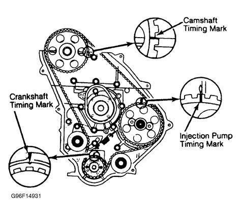 Toyota Pickup Serpentine Belt Routing Timing