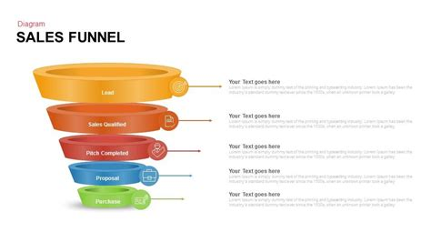 sales funnel keynote  powerpoint template slidebazaar