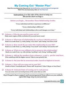 Therapy Worksheets For Your Transitioning Toolkit Quot My Coming Out Master Plan Quot Dara Hoffman Fox