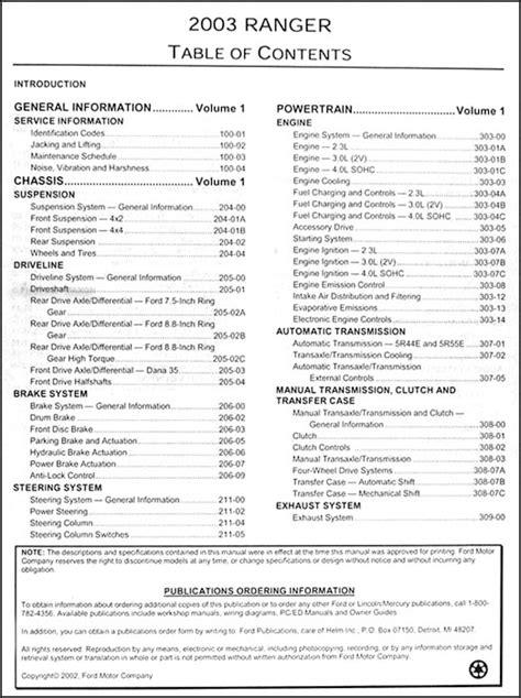 Ford Ranger Motor Specs - impremedia.net