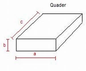Nominale Breite Kondom Berechnen : geometrie volumen und oberfl che von quader zylinder und kugel ~ Themetempest.com Abrechnung