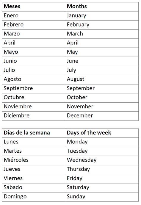 months   year  days   week spanish