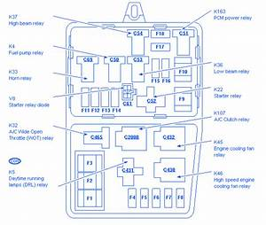 Ford Pace 7500 1993 Fuse Box  Block Circuit Breaker Diagram  U00bb Carfusebox