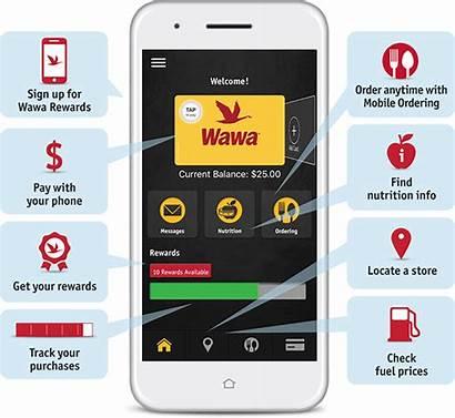 Wawa App Mobile Rewards Order Phone Sign