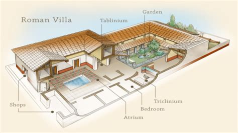 ancient roman house villas ancient roman senate house modern roman villa house plans