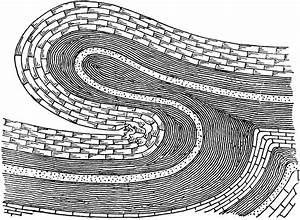 Overthrust Anticline Folds