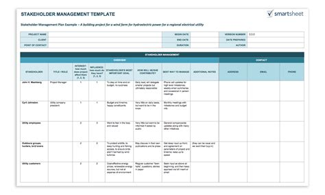 communication requirements analysis template how to create a stakeholder management plan smartsheet