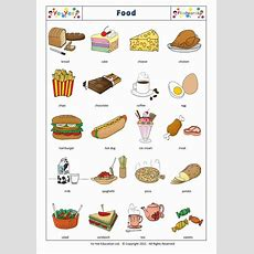 Pin By оксана скаковская On Food Grammar  Pinterest  Food, English And Learning English