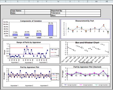 gage rr template  excel compatible  aiag msa