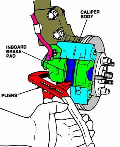Caliper Brake Disc Piston Brakes Fluid Abs