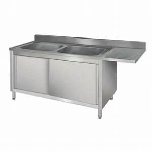 Meuble Lave Vaisselle : plonge passage lave vaisselle sur meuble ~ Teatrodelosmanantiales.com Idées de Décoration