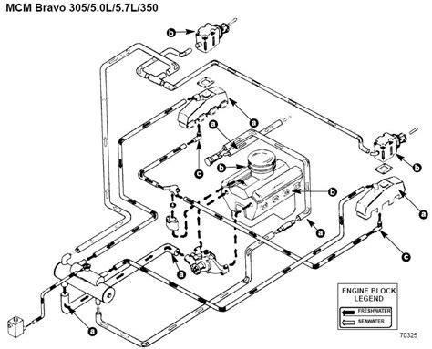 Mercruiser Thermostat Wiring Diagram by Mercruiser Water Flow Diagram Offshoreonly