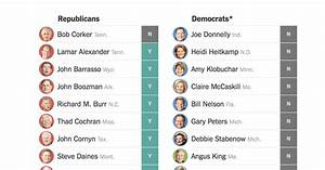 See How Every Senator Voted on the Republican Tax Bill ...