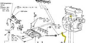 Locate A 99 Nissan Altima Knock Sensor