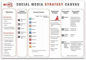 social media plan template tristarhomecareinc With social media plans template